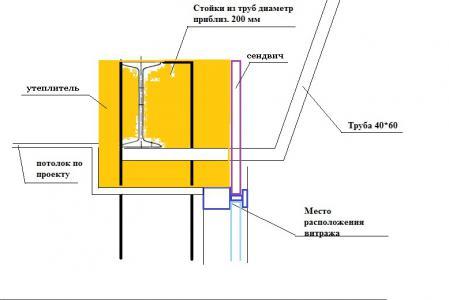Инженерные узлы скачать готовые чертежи  Страница 4