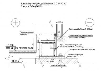 Витринное окно 3*3 из чего сделать (al) - forum-okna.ru - ст.