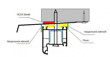 Прикрепленное изображение: верхний отлив.jpg