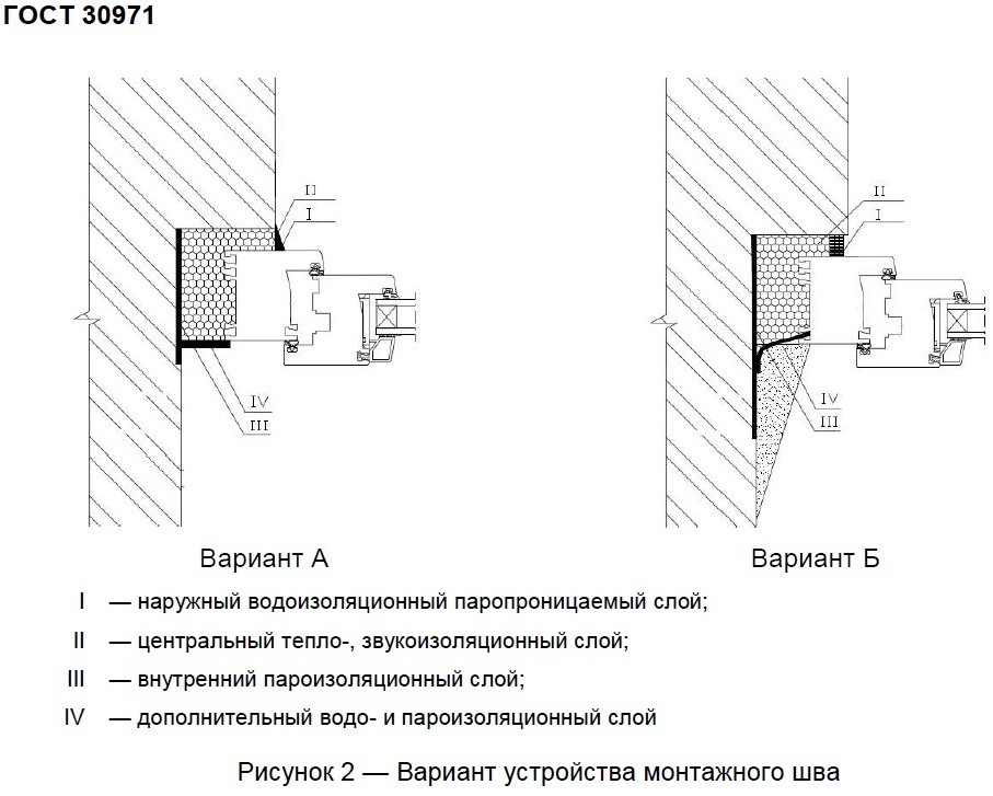 ГОСТ 30971_1.jpg