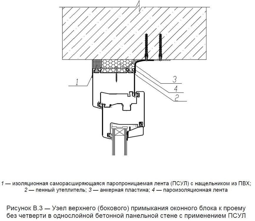 ГОСТ 30971_2.jpg